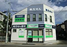 たから薬局 杉並和田店